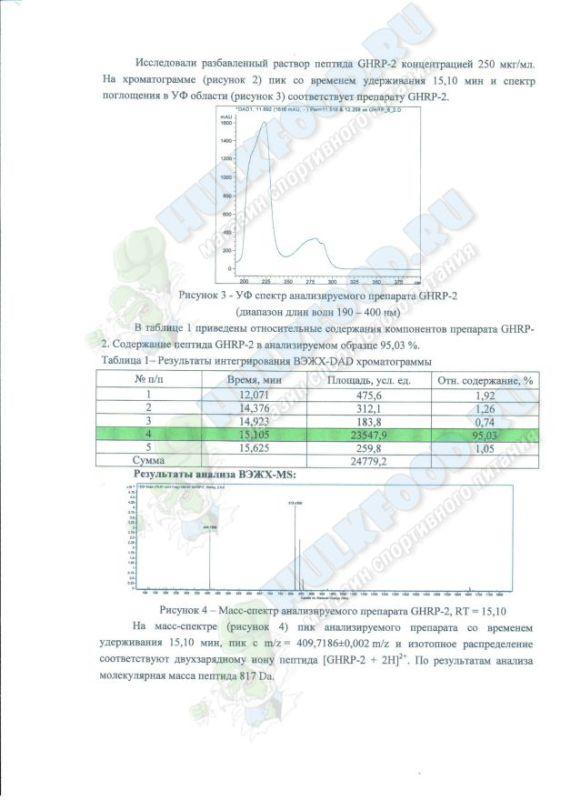GHRP-2 анализ