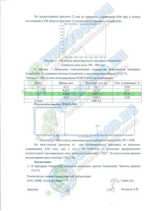 gonadorelin хроматография
